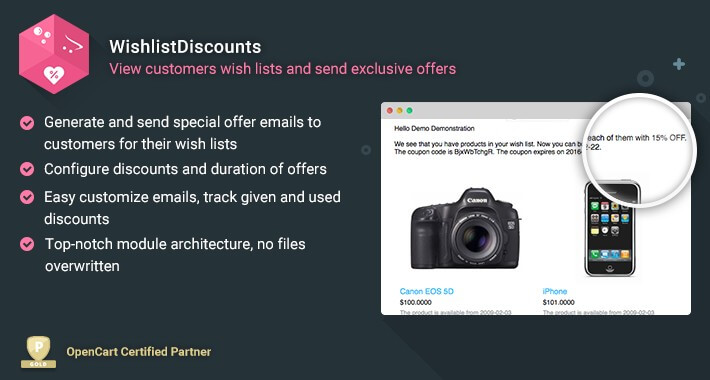 WishlistDiscounts - View Users Wishlist and Send Offers